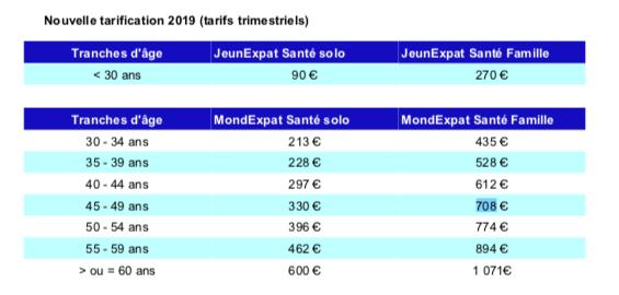 tarifs CFE 2020